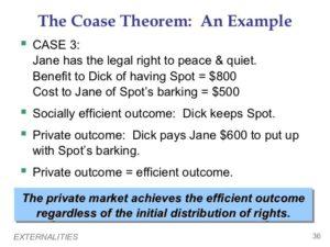 Coase Theorm