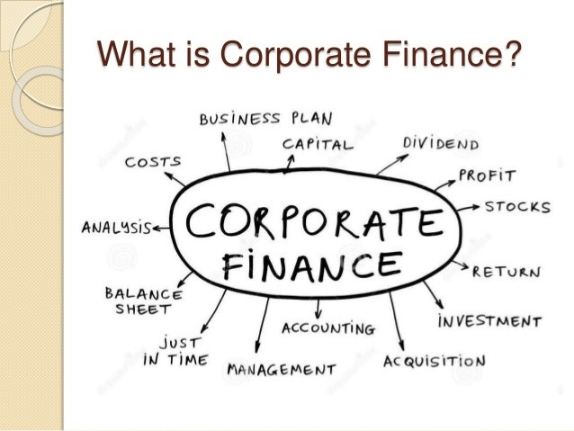corporate finance coursework help 7 courses finance students should  this knowledge sets them up for a wide array of career paths in the areas of corporate finance,  behavioral finance can help.