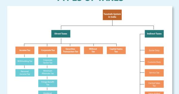 Taxation homework help