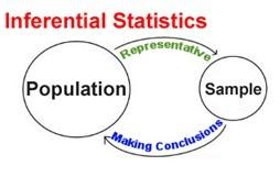 Inferential-Statistics